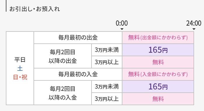 ネット バンク ジャパン