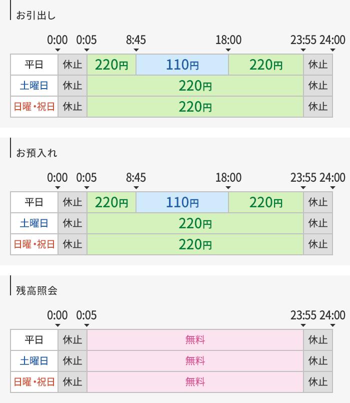 滋賀 銀行 ネット バンク